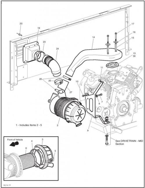 E Z Go St 4x4 Ezgo Golf Cart Rh Ezgogolfcartguide Ez Muffler Diagram Repair: Hyundai Getz Wiring Diagram Pdf At Hrqsolutions.co