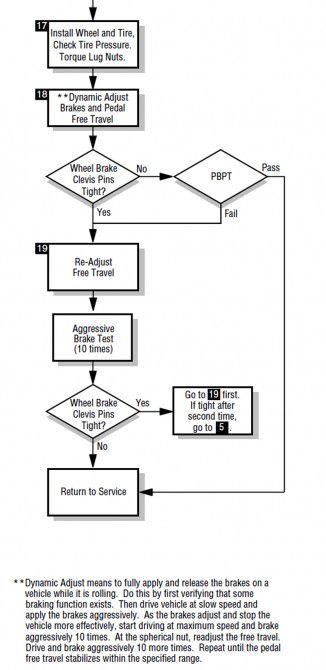 ezgo rxv parts diagram wiring diagram and schematics. Black Bedroom Furniture Sets. Home Design Ideas