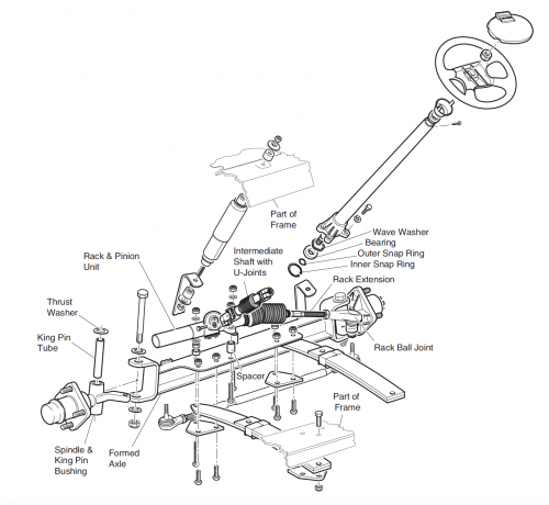 club car steering parts diagram  club  get free image