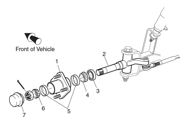 front suspension and steering
