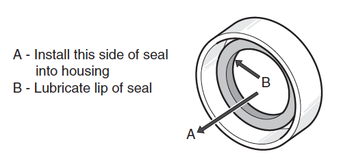 Seal Installation