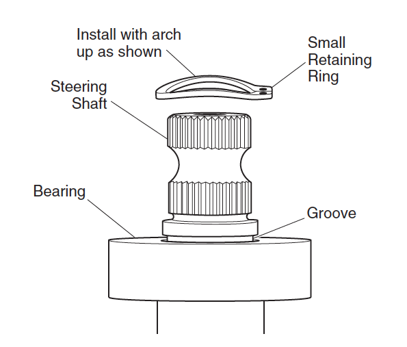 Small Retaining Ring Orientation