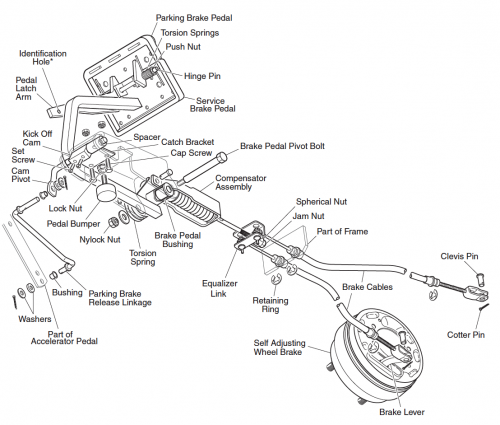gear go kart throttle assembly diagrams