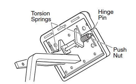 park brake pedal hinge checks