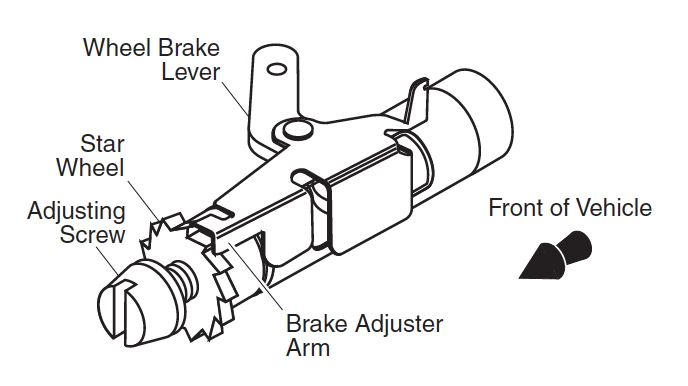 Adjuster Mechanism