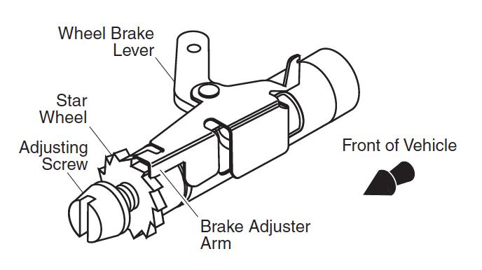 brake system | ezgo golf cart  ezgo golf cart