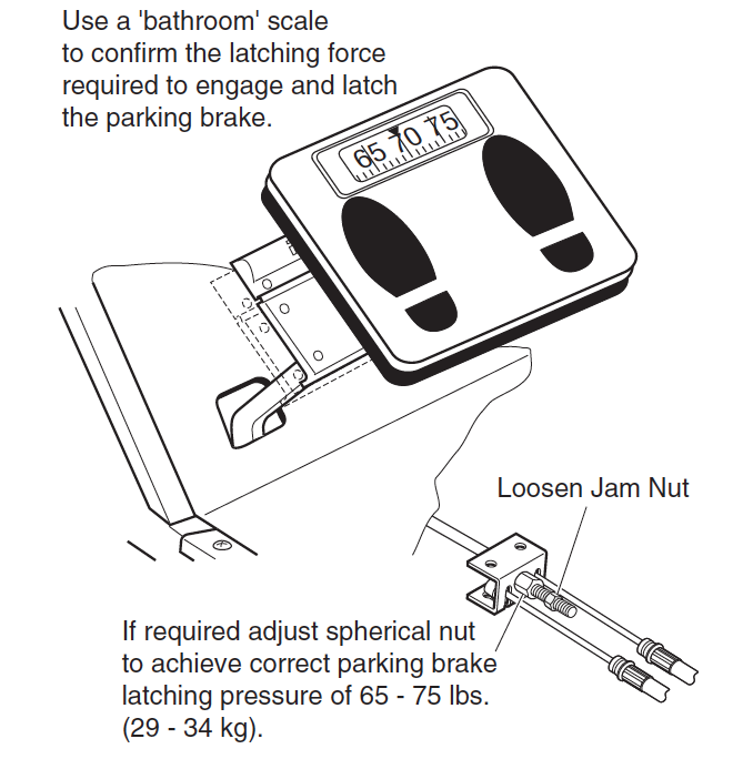 Parking Brake Latch Pressure Check