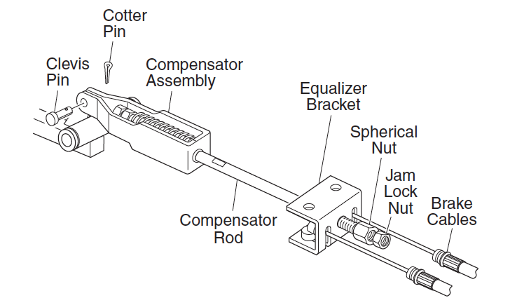 Brake Cable, Equalizer and Compensator
