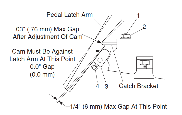 Catch Bracket and Latch Arm