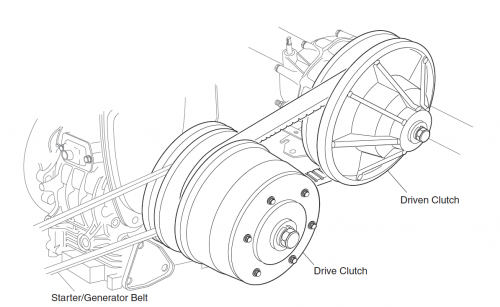 ezgo clutch diagram