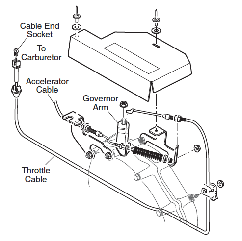 Wiring Diagram Onan Generator on kohler rv generator wiring diagram