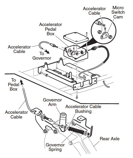 Club Car Governor Diagram