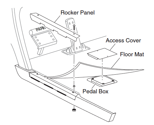 Access To Pedal Box