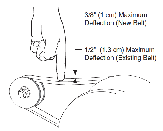 Inspecting Belt Tension With Finger